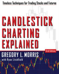 Candlestick Charting Explained The Key Bookstore