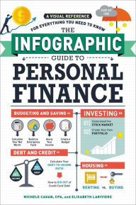 The Infographic Guide to Personal Finance: A Visual Reference for Everything You Need to Know The Key Bookstore